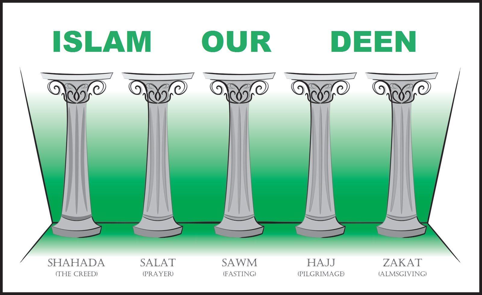 Islam Our Deen